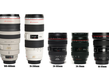5x Canon L Series Zoom Lens Package (2 Packages Available)