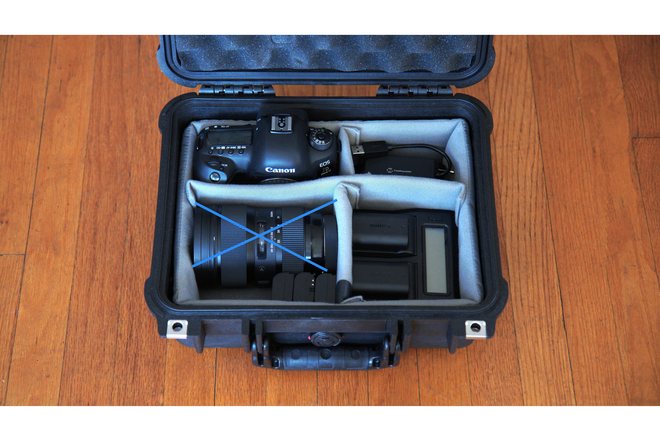 Canon 5D Mark IV package