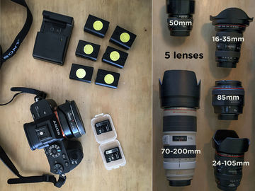 Sony a7S II + Metabones + 5 canon lenses PACKAGE