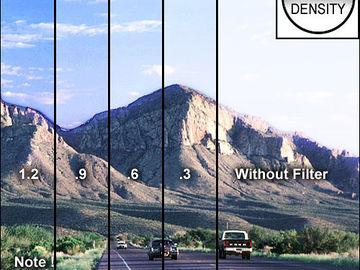 """Rent: Schneider 4 x 4"""" MPTV Graduated Neutral Density 0.3 Filter ("""