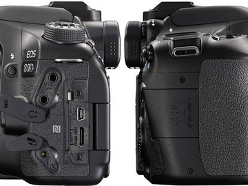 Rent: Canon 80D EF Package