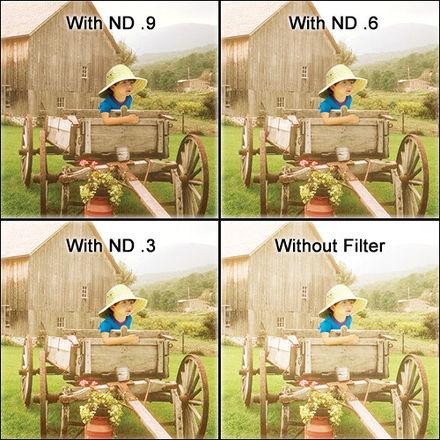 Tiffen 0.9 ND Filter 4 x 5.65 (2 @ 350.00)
