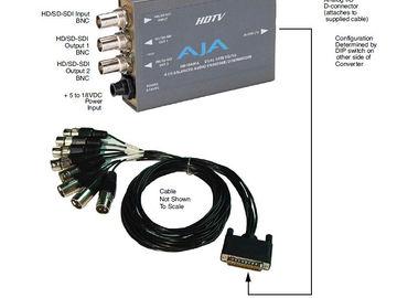 Rent: AJA AJA HD10-AMA Analog Audio Embedder/Disembedder