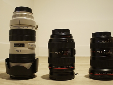Rent: Canon L Series Lens set