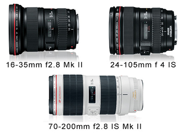 Rent: Canon EF Lens kit.