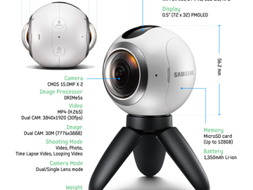 Rent: Samsung Gear 360 and tripod
