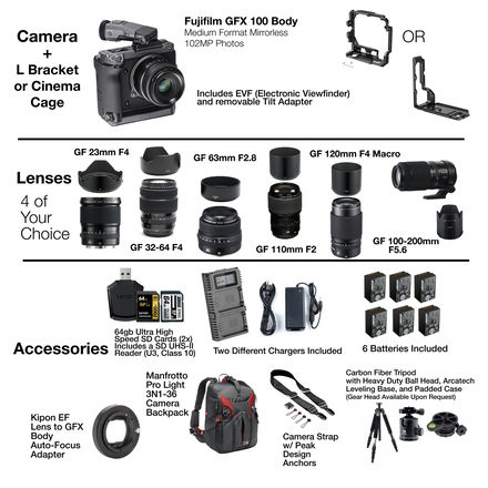 Fuji GFX 100 Medium Format Mirrorless - 4 Lens Package