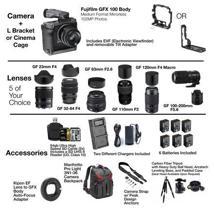 Fuji GFX 100 Medium Format Mirrorless - 5 Lens Package