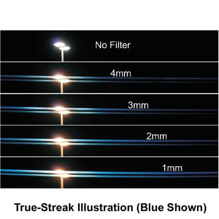 Warm Pro Mist 1,2,4 Schneider Black Magic 1/2 + True-Streak