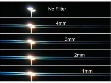 Rent: 4x5.65 Schneider True Streak- Blue Filter 1mm