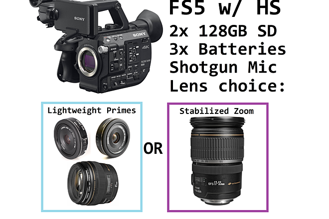 Sony PXW-FS5 w/ Lenses, EF mount, High speed, Mic and more