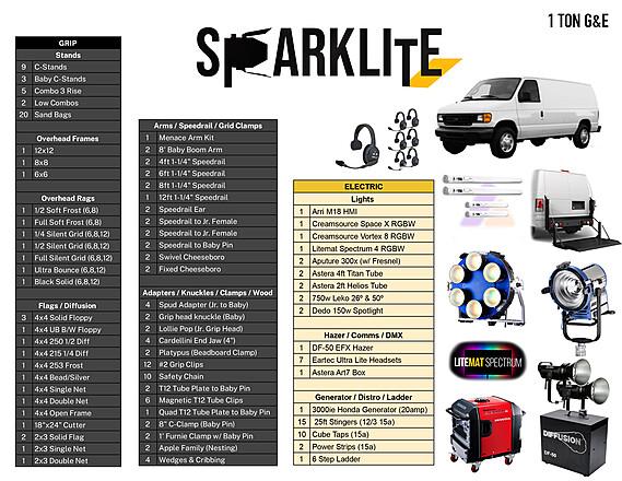 1 Ton Grip Van + Electric + Driver Lighting Package 24/7